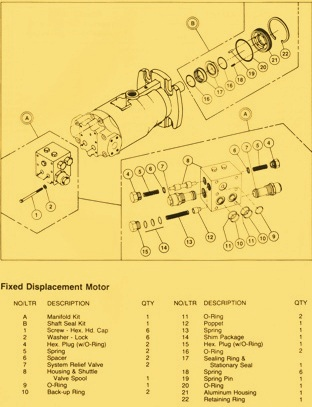 Sundstrand Sauer Danfoss Hydraulic Series 20 Fixed Displacement Motor Breakdown