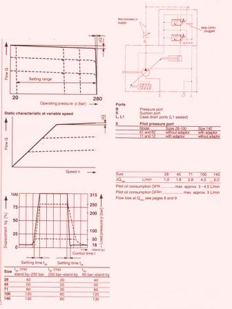 Rexroth DFR/DFR1 Pressure Flow Control
