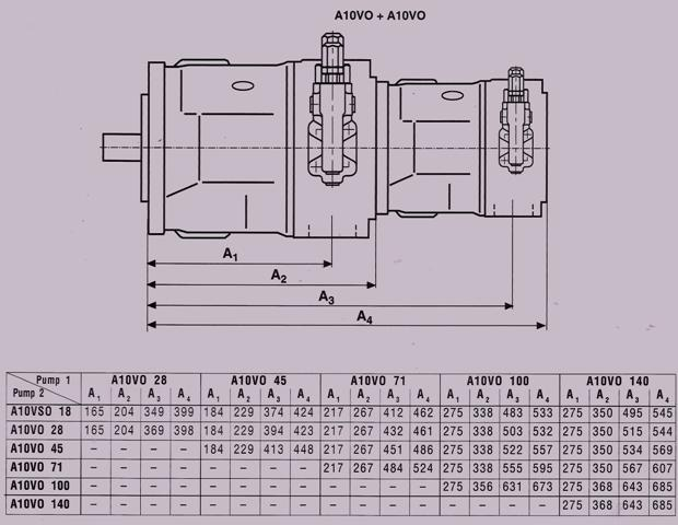 Rexroth A10VO Series 31 Unit Dimensions of Combo Pumps