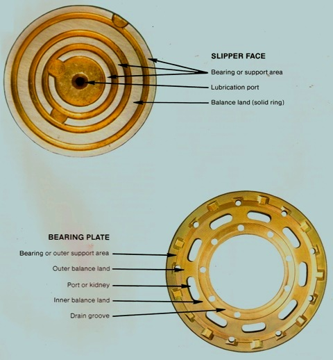 Sundstrand Sauer Danfoss Hydraulic Series 20 Bearing & Slipper Face ID