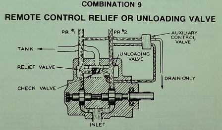 Vickers Vane Pump Part 2  Direct Acting Relief Valves and Remote Control Unloading Valve