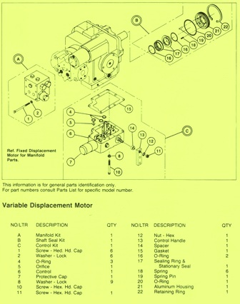 Sundstrand Sauer Danfoss Hydraulic Series 20 Variable Displacement Motor Breakdown