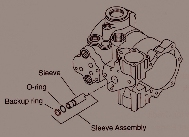 Sundstrand Sauer Danfoss Hydraulic Series 40 – Servicing A Control Sleeve