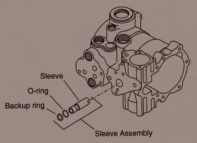 Sundstrand Sauer Danfoss Hydraulic Series 40 – Servicing A Control Sleeve