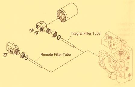 Sundstrand Sauer Danfoss Hydraulic Series 90 Filter Tube Service Bulletin SB-9518