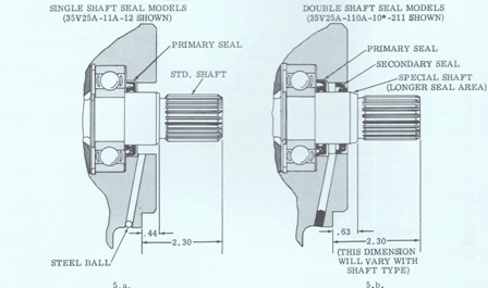 Vickers Flex Plate Hydraulic Double Pumps – Shaft End Outlet Body