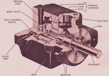 Vickers/Sperry V100, 200, 300, 400, 500 V2P Series Manual Overhaul Guidelines