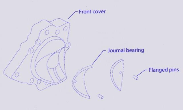 Sundstrand Series 40 Swashplate Journal Bearing
