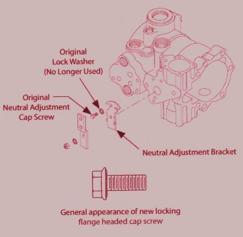 Sundstrand Series 40 Neutral Adjustment